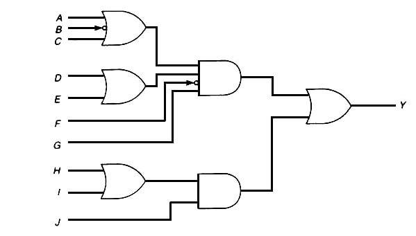 Simulate Gate Array Logic using PLC