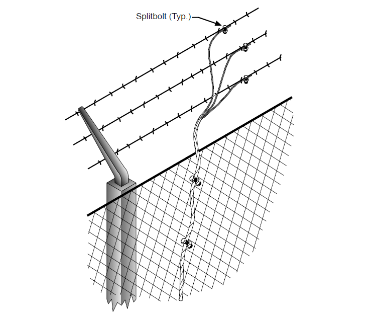 Fence grounding specifications