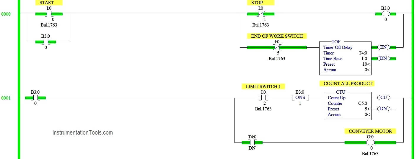 Ladder Logic using Limit Switch