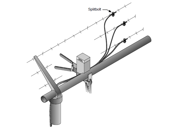 Typical construction drawing detail showing gate and gate post grounding