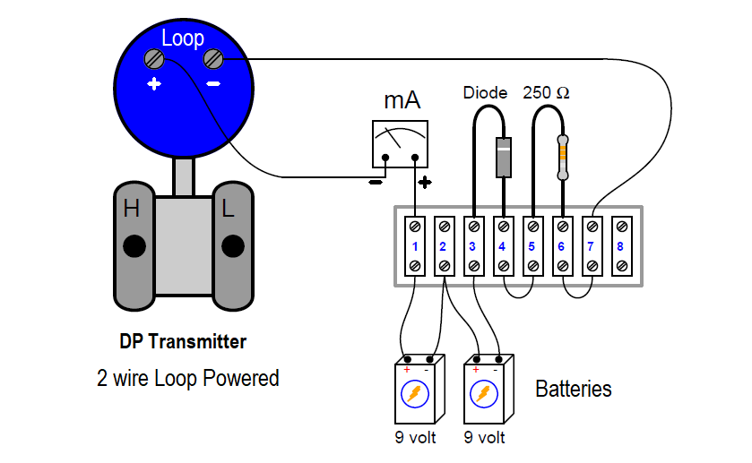 Differential Pressure Transmitter Question