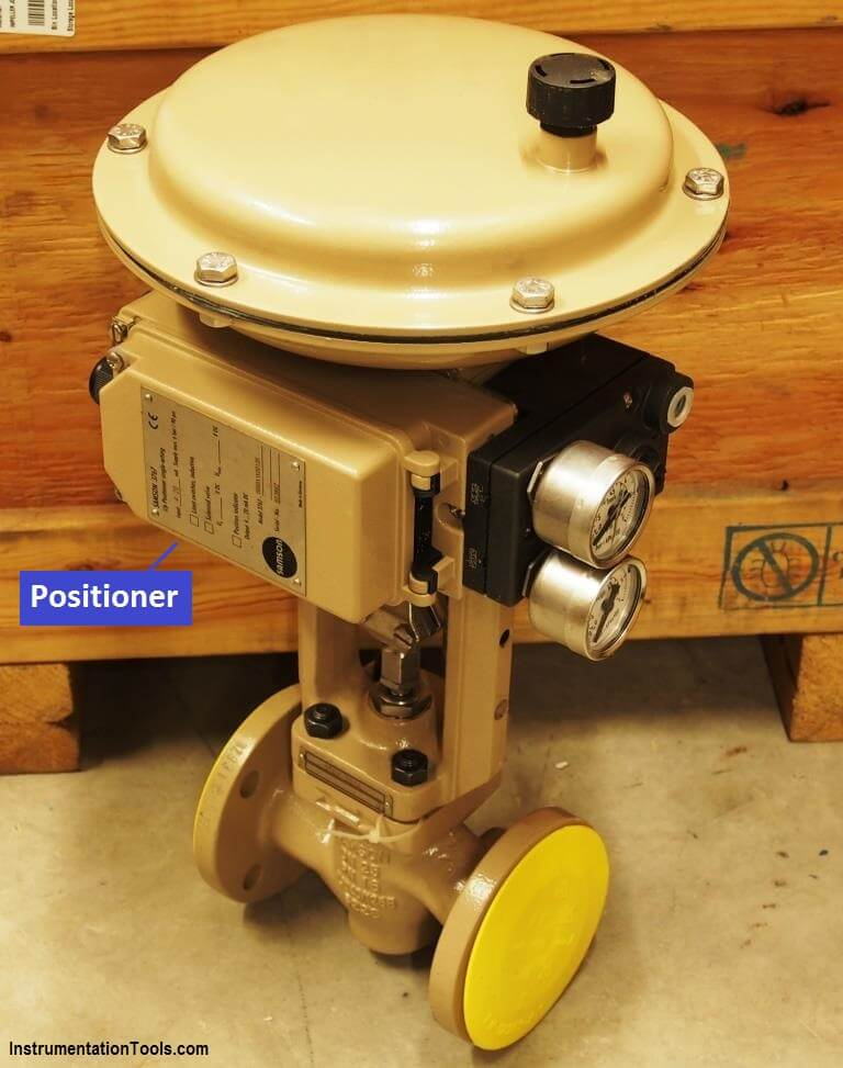 Types of control valve positioner