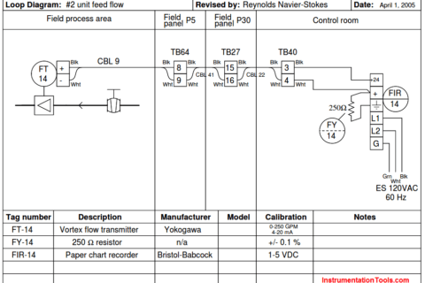 interposing relay wiring diagram what is interposing relay in a plc system  instrumentationtools  what is interposing relay in a plc