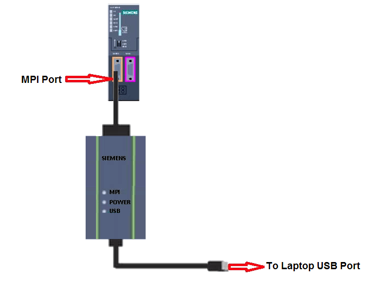 Connect PLC using PC Adapter Cable